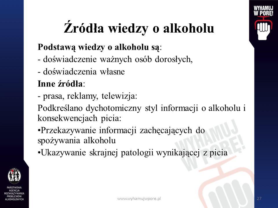 Źródła wiedzy o alkoholu