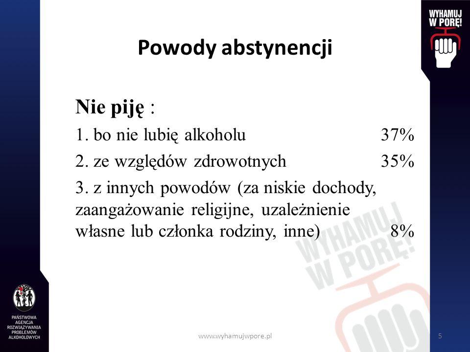 Powody abstynencji Nie piję : 1. bo nie lubię alkoholu 37%