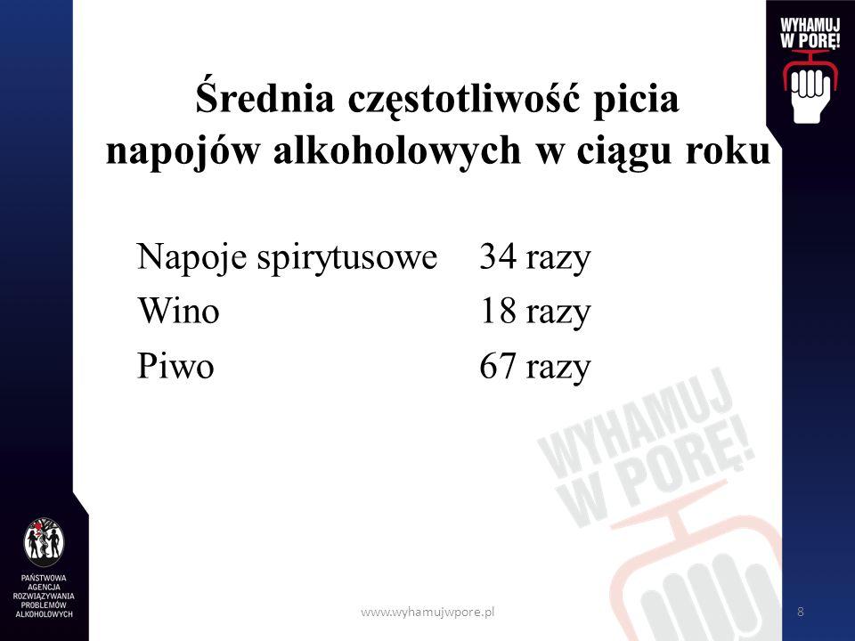 Średnia częstotliwość picia napojów alkoholowych w ciągu roku