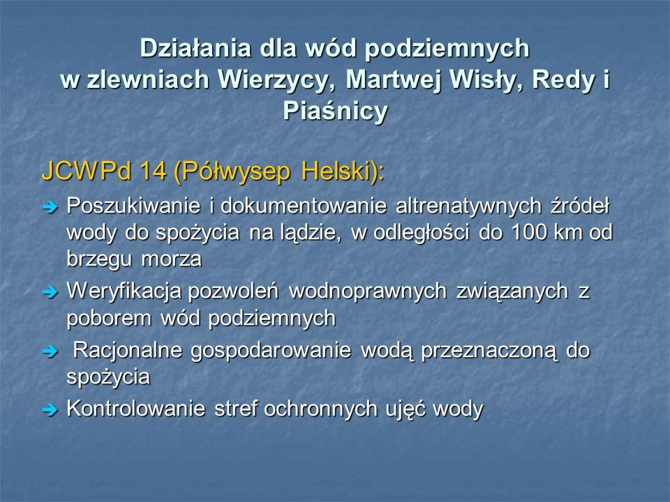 JCWPd 14 (Półwysep Helski):