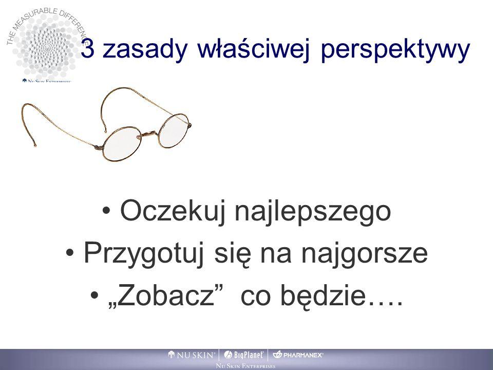 3 zasady właściwej perspektywy