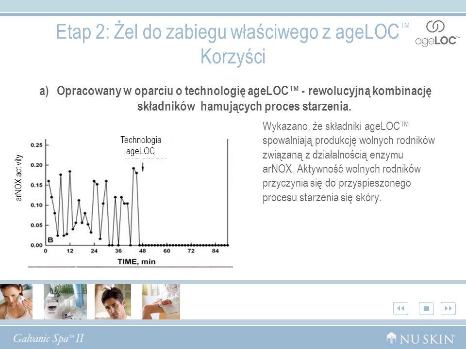 Etap 2: Żel do zabiegu właściwego z ageLOC™ Korzyści