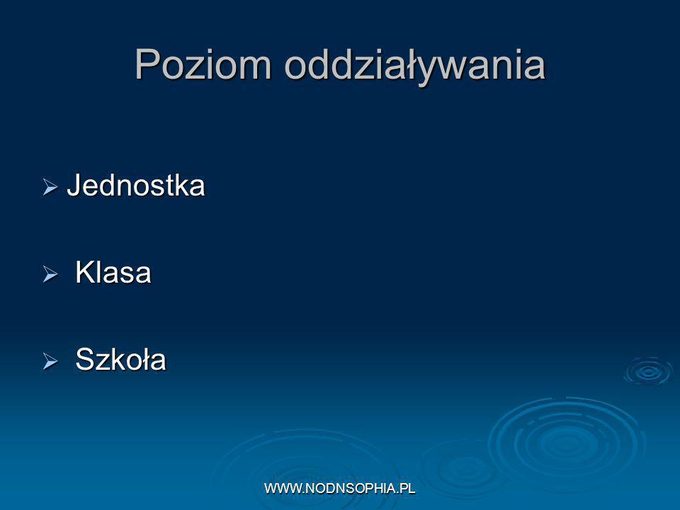 Poziom oddziaływania Jednostka Klasa Szkoła WWW.NODNSOPHIA.PL