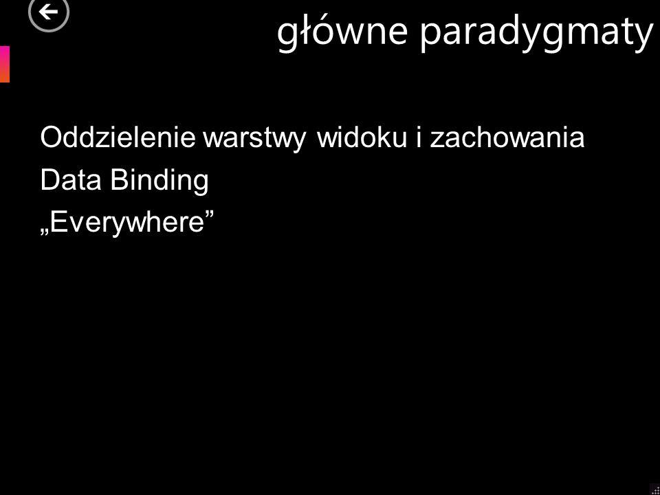 """główne paradygmaty Oddzielenie warstwy widoku i zachowania Data Binding """"Everywhere"""
