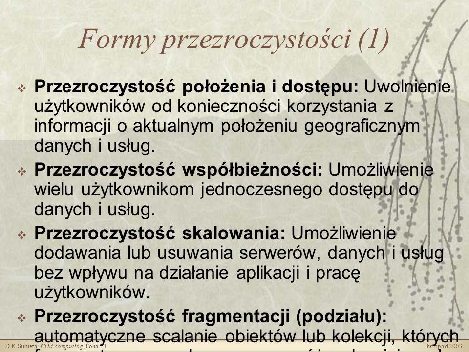 Formy przezroczystości (1)