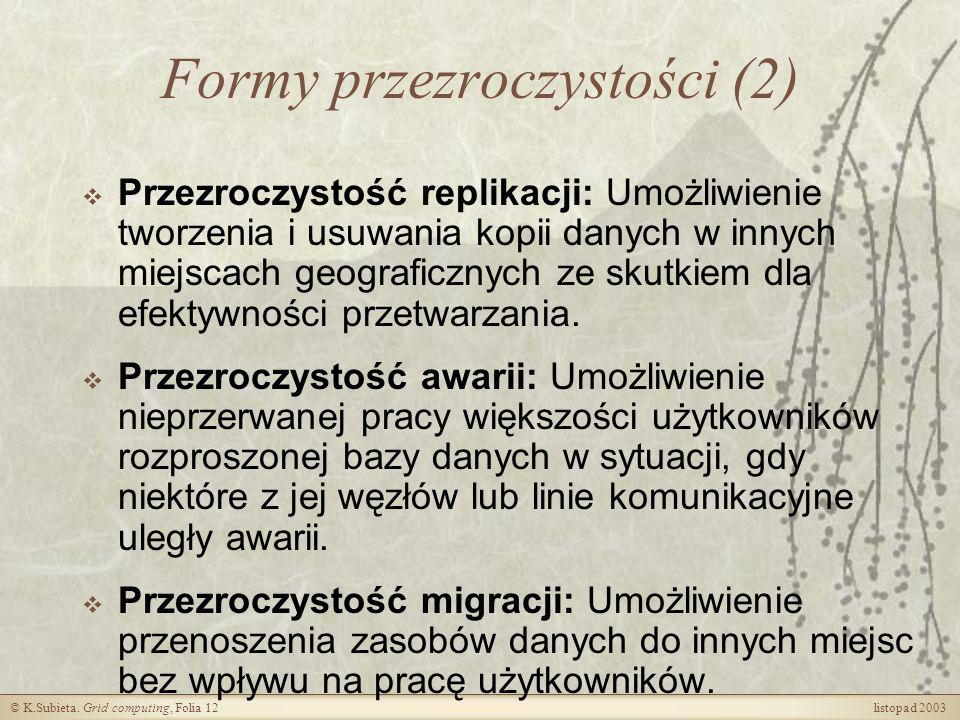 Formy przezroczystości (2)