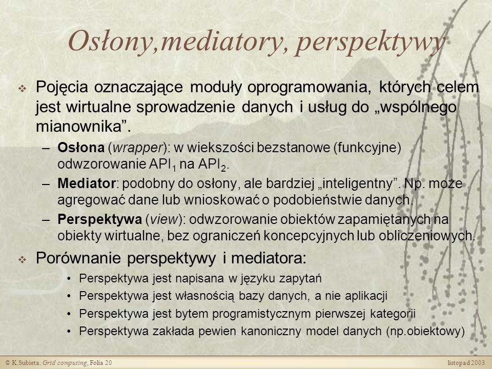 Osłony,mediatory, perspektywy