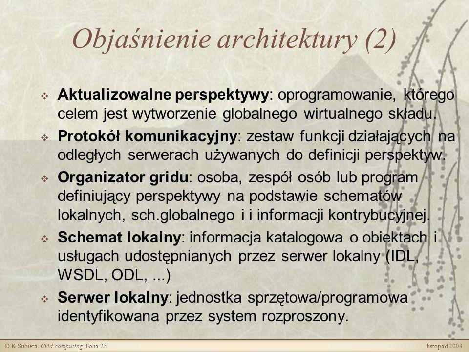 Objaśnienie architektury (2)