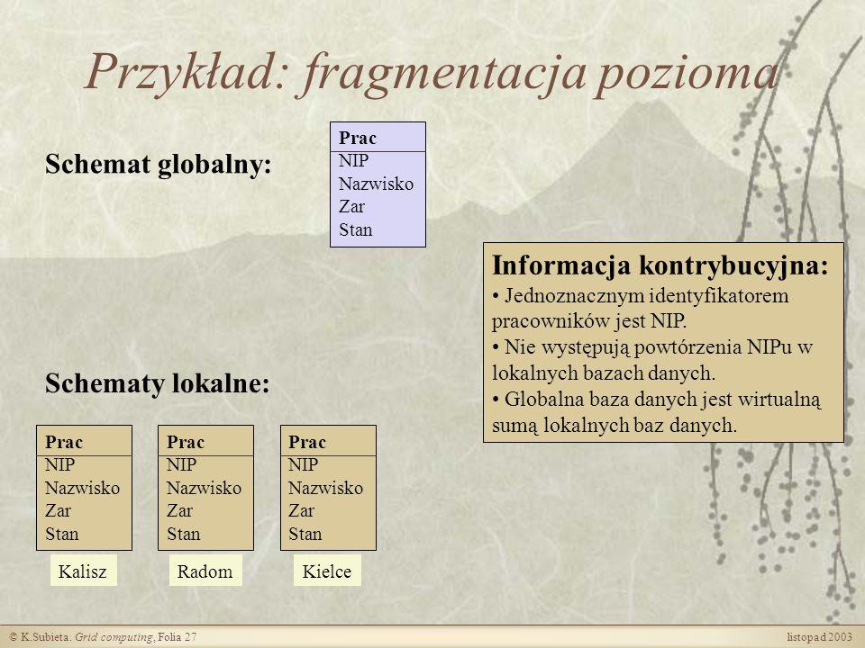 Przykład: fragmentacja pozioma