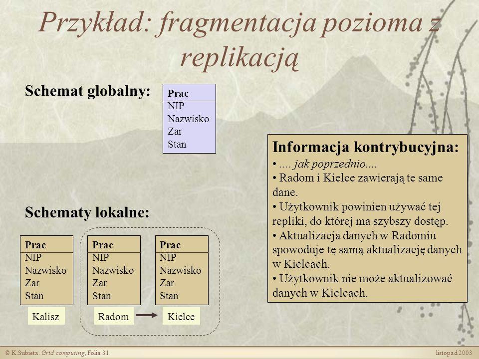 Przykład: fragmentacja pozioma z replikacją