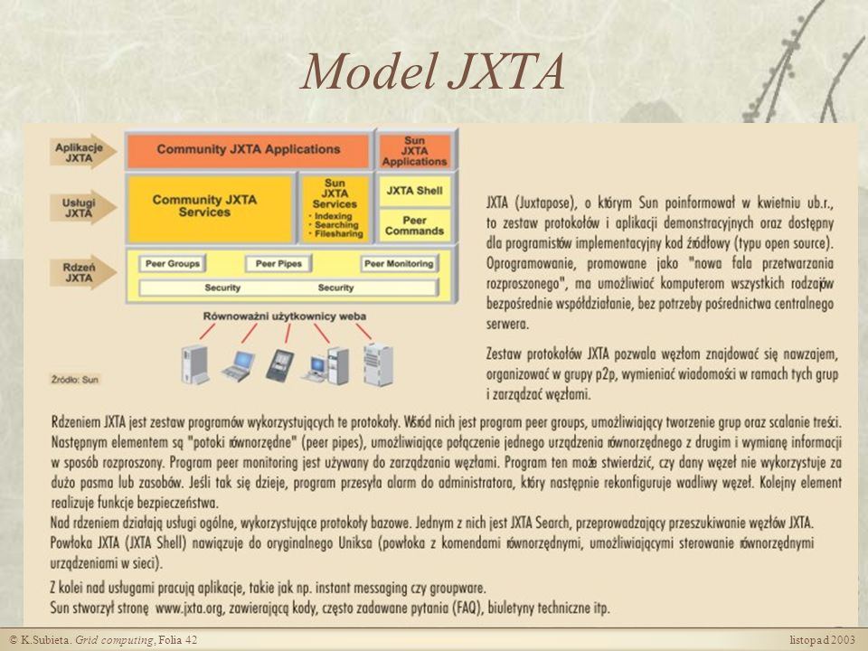 Model JXTA