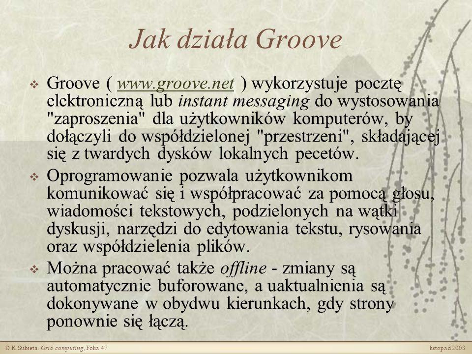 Jak działa Groove