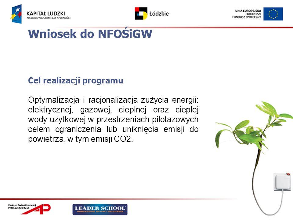 Wniosek do NFOŚiGW Cel realizacji programu