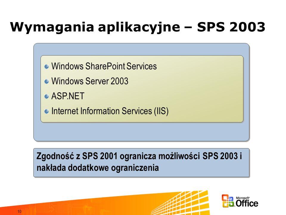 Wymagania aplikacyjne – SPS 2003