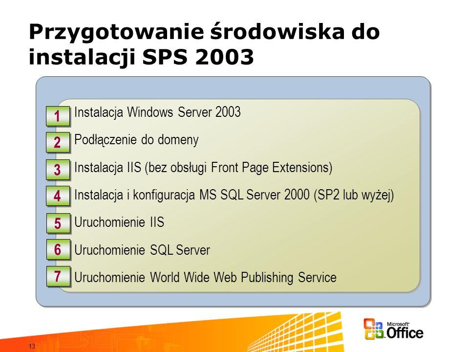 Przygotowanie środowiska do instalacji SPS 2003