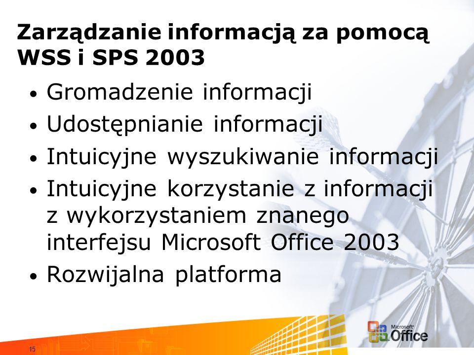 Zarządzanie informacją za pomocą WSS i SPS 2003