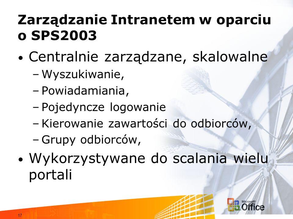 Zarządzanie Intranetem w oparciu o SPS2003