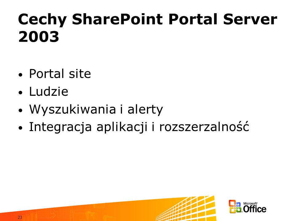 Cechy SharePoint Portal Server 2003
