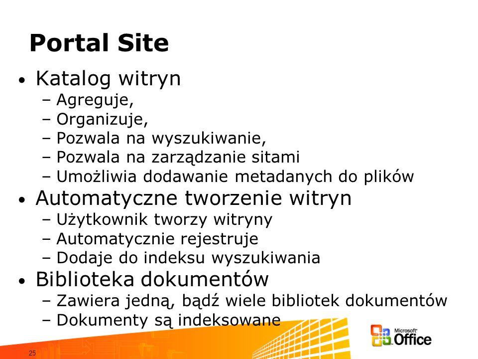 Portal Site Katalog witryn Automatyczne tworzenie witryn