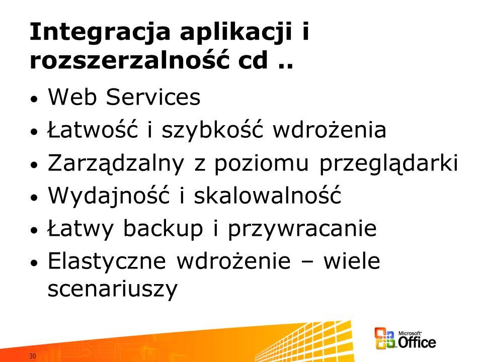 Integracja aplikacji i rozszerzalność cd ..
