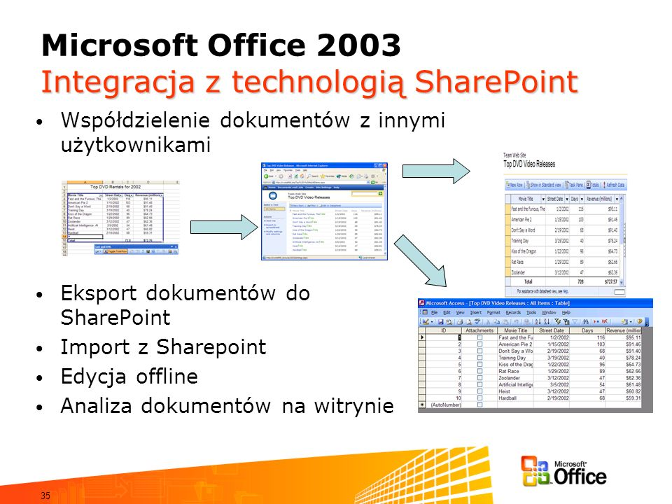 Microsoft Office 2003 Integracja z technologią SharePoint
