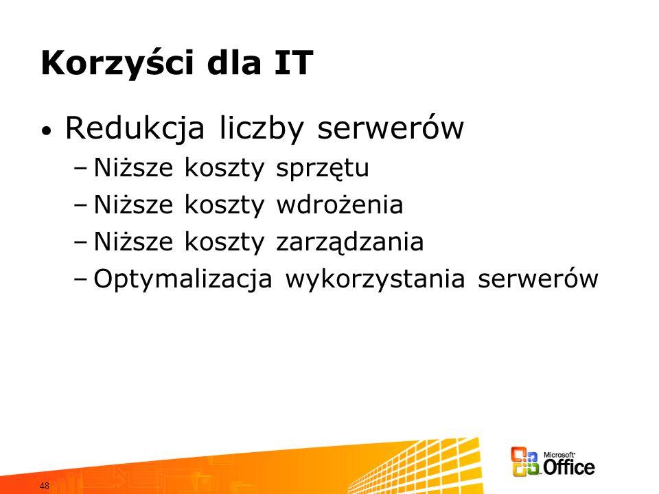 Korzyści dla IT Redukcja liczby serwerów Niższe koszty sprzętu