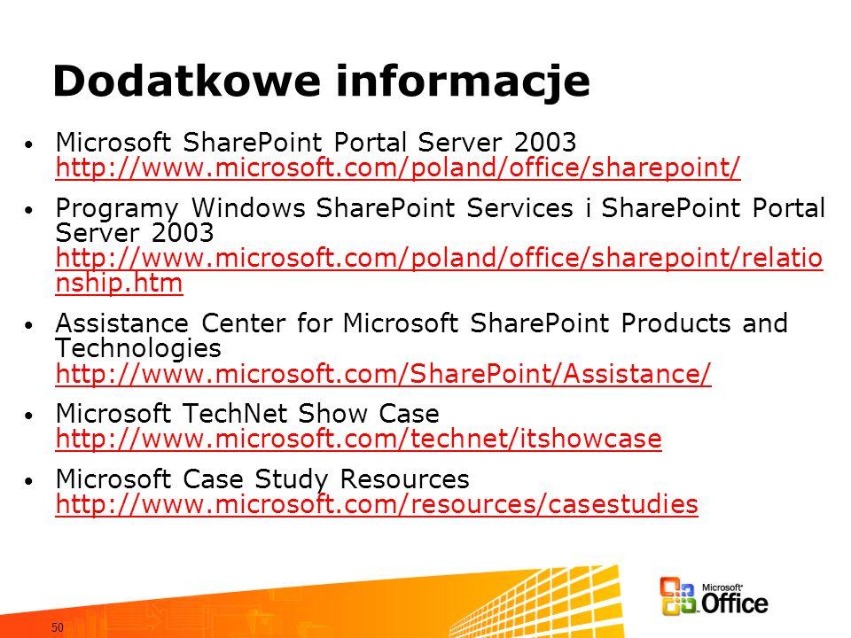 Dodatkowe informacje Microsoft SharePoint Portal Server 2003 http://www.microsoft.com/poland/office/sharepoint/