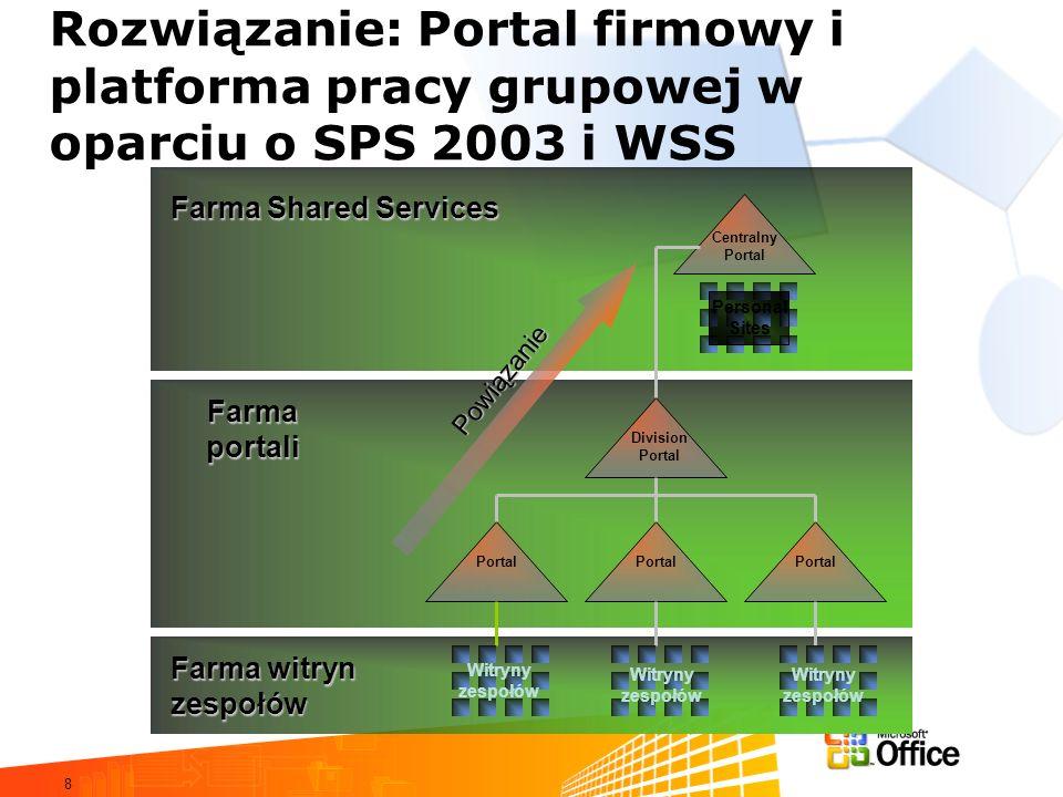 Rozwiązanie: Portal firmowy i platforma pracy grupowej w oparciu o SPS 2003 i WSS