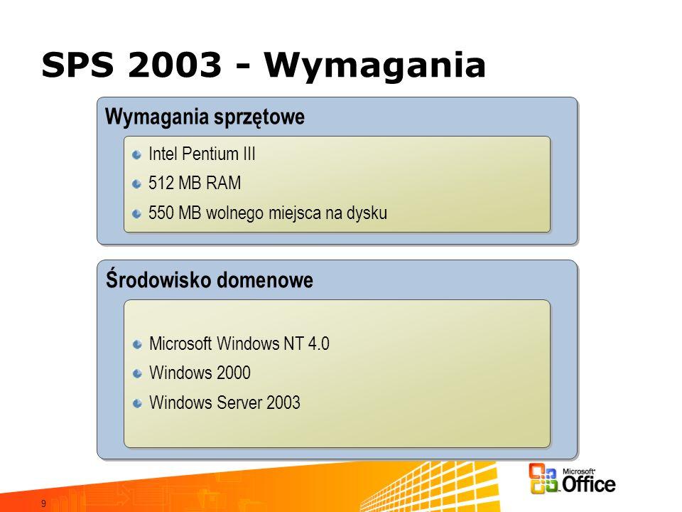 SPS 2003 - Wymagania Wymagania sprzętowe Środowisko domenowe