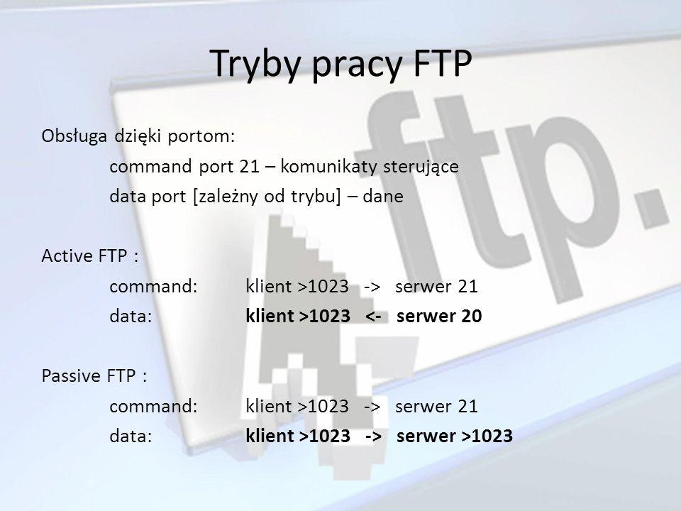 Tryby pracy FTP