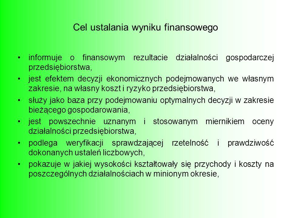 Cel ustalania wyniku finansowego