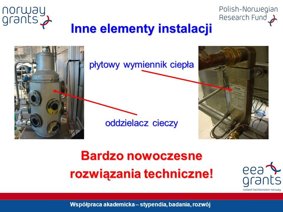 Inne elementy instalacji rozwiązania techniczne!