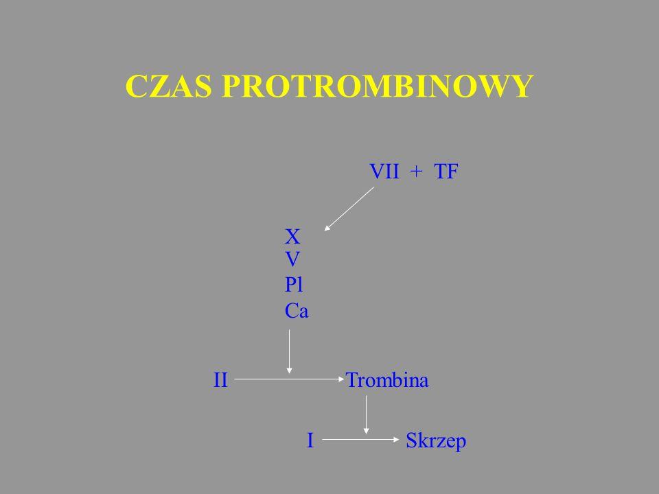 CZAS PROTROMBINOWY VII + TF X V Pl Ca II Trombina I Skrzep