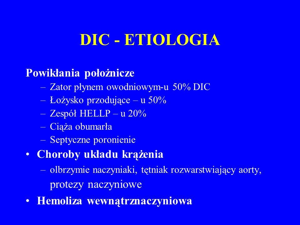 DIC - ETIOLOGIA Powikłania położnicze Choroby układu krążenia
