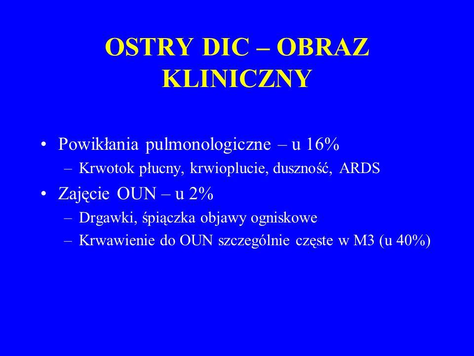 OSTRY DIC – OBRAZ KLINICZNY