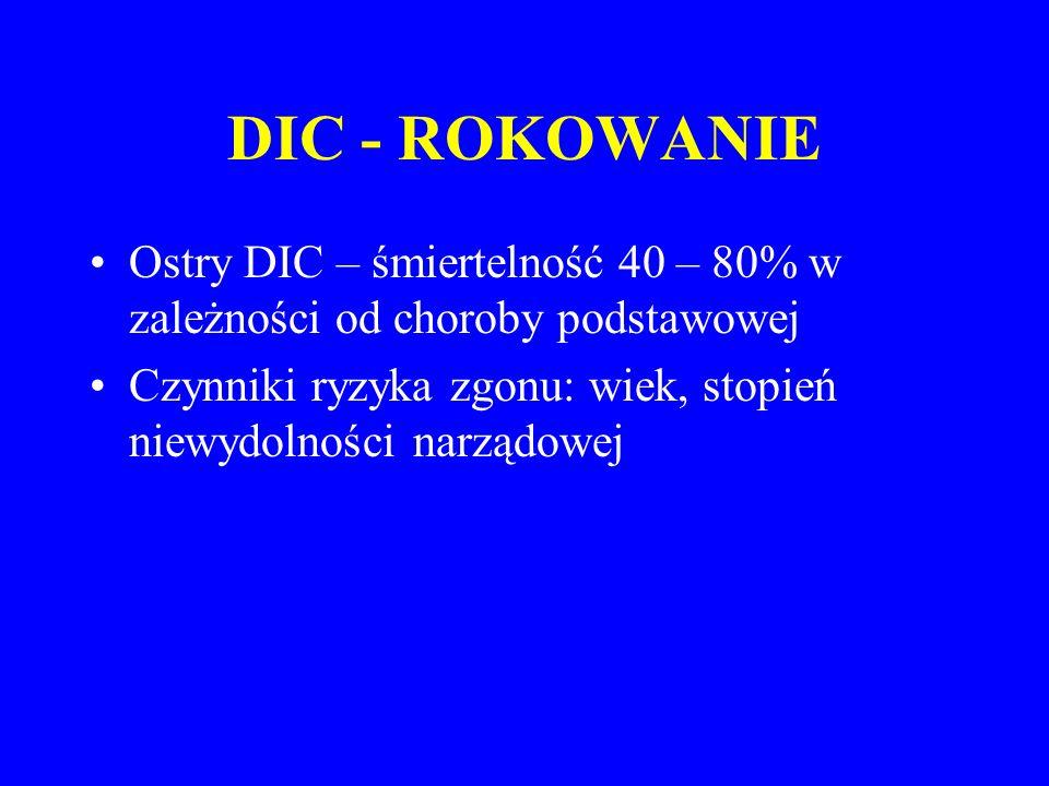 DIC - ROKOWANIE Ostry DIC – śmiertelność 40 – 80% w zależności od choroby podstawowej.