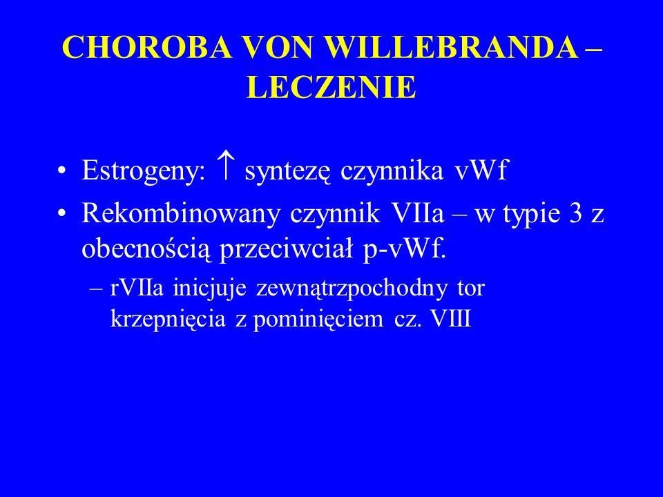 CHOROBA VON WILLEBRANDA – LECZENIE