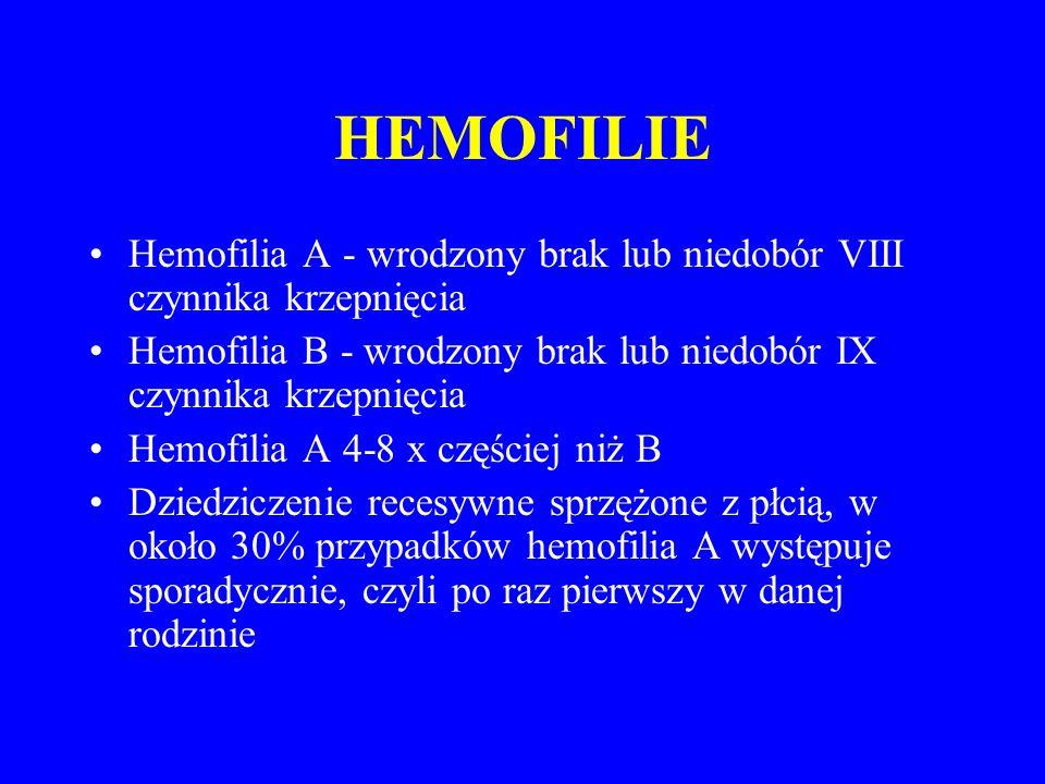 HEMOFILIE Hemofilia A - wrodzony brak lub niedobór VIII czynnika krzepnięcia. Hemofilia B - wrodzony brak lub niedobór IX czynnika krzepnięcia.