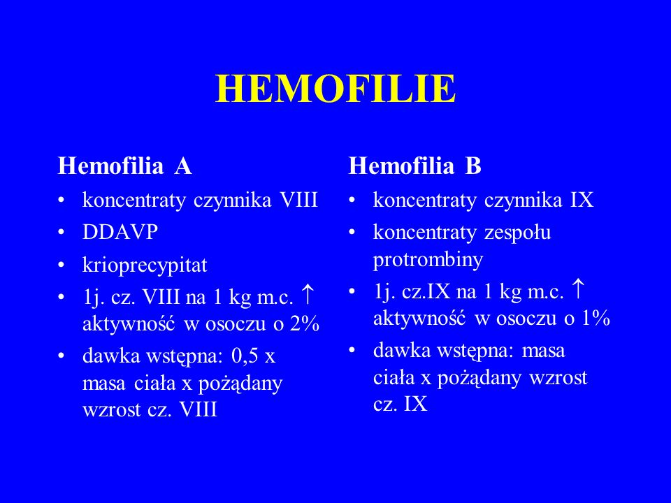 HEMOFILIE Hemofilia A Hemofilia B koncentraty czynnika VIII DDAVP