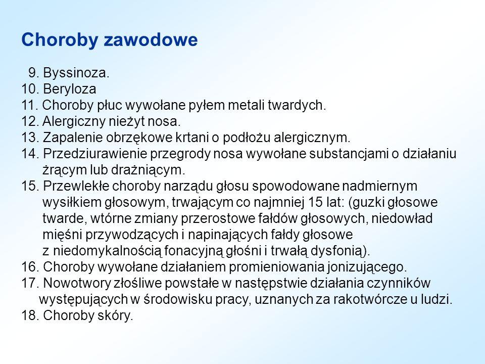 Choroby zawodowe 9. Byssinoza. 10. Beryloza