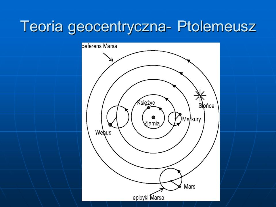 Teoria geocentryczna- Ptolemeusz
