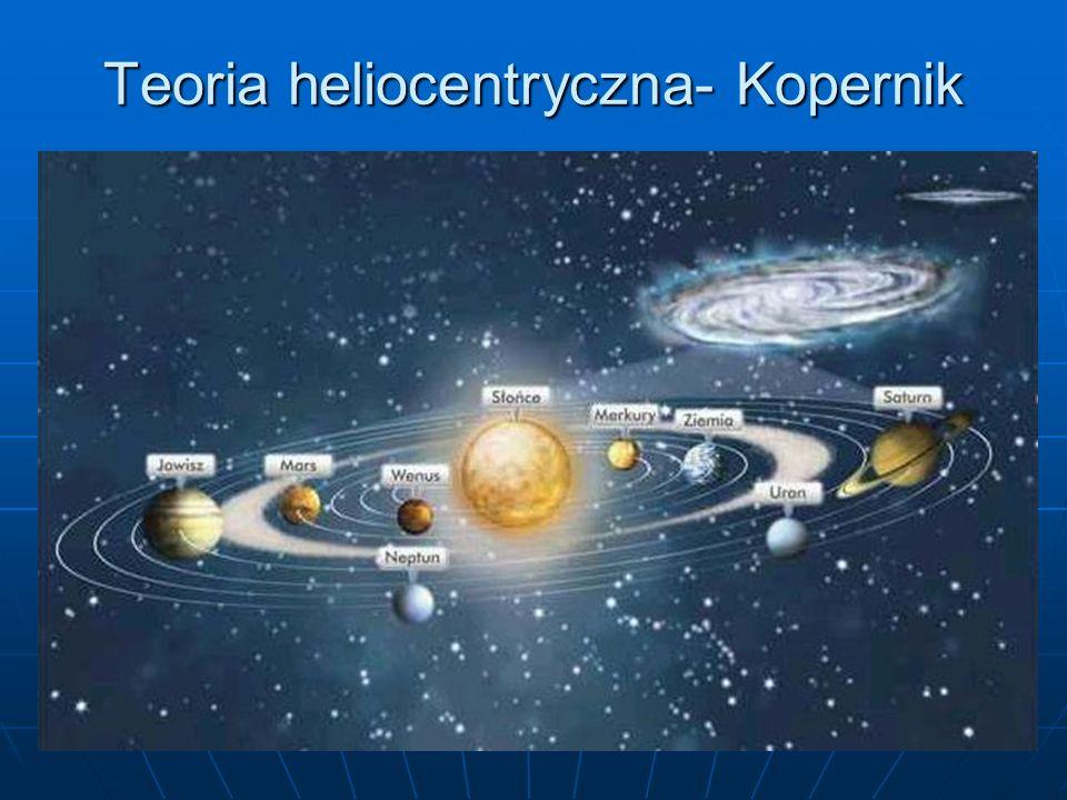 Teoria heliocentryczna- Kopernik