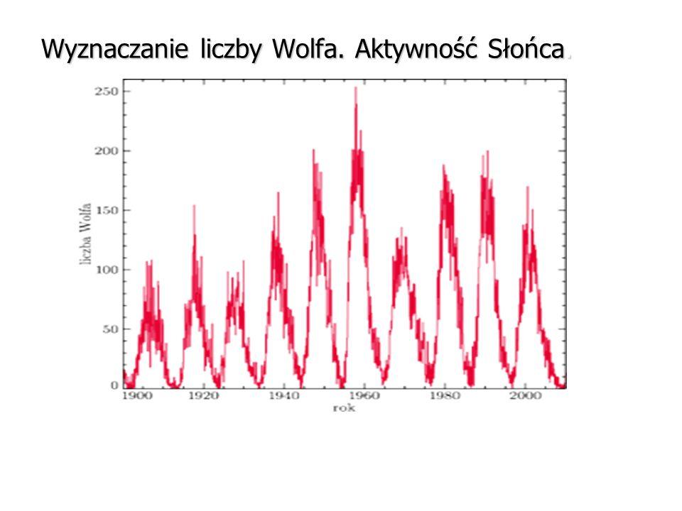 Wyznaczanie liczby Wolfa. Aktywność Słońca.
