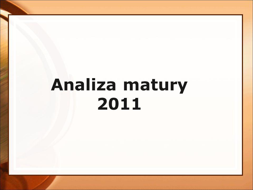 Analiza matury 2011