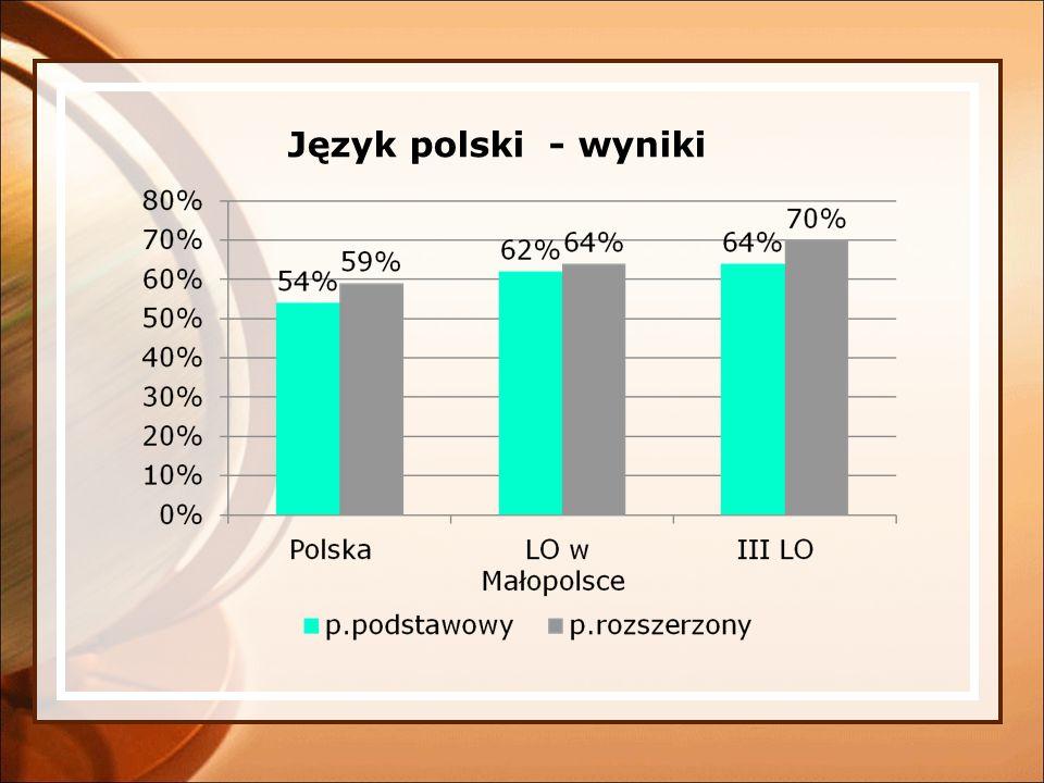 Język polski - wyniki