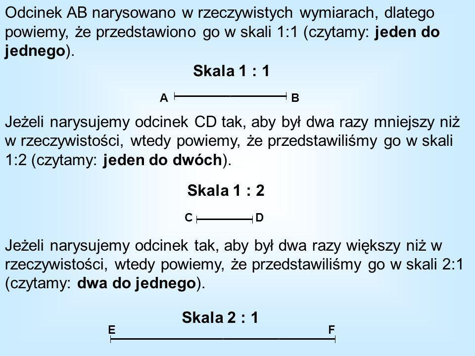 Odcinek AB narysowano w rzeczywistych wymiarach, dlatego powiemy, że przedstawiono go w skali 1:1 (czytamy: jeden do jednego).