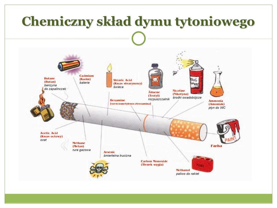 Chemiczny skład dymu tytoniowego