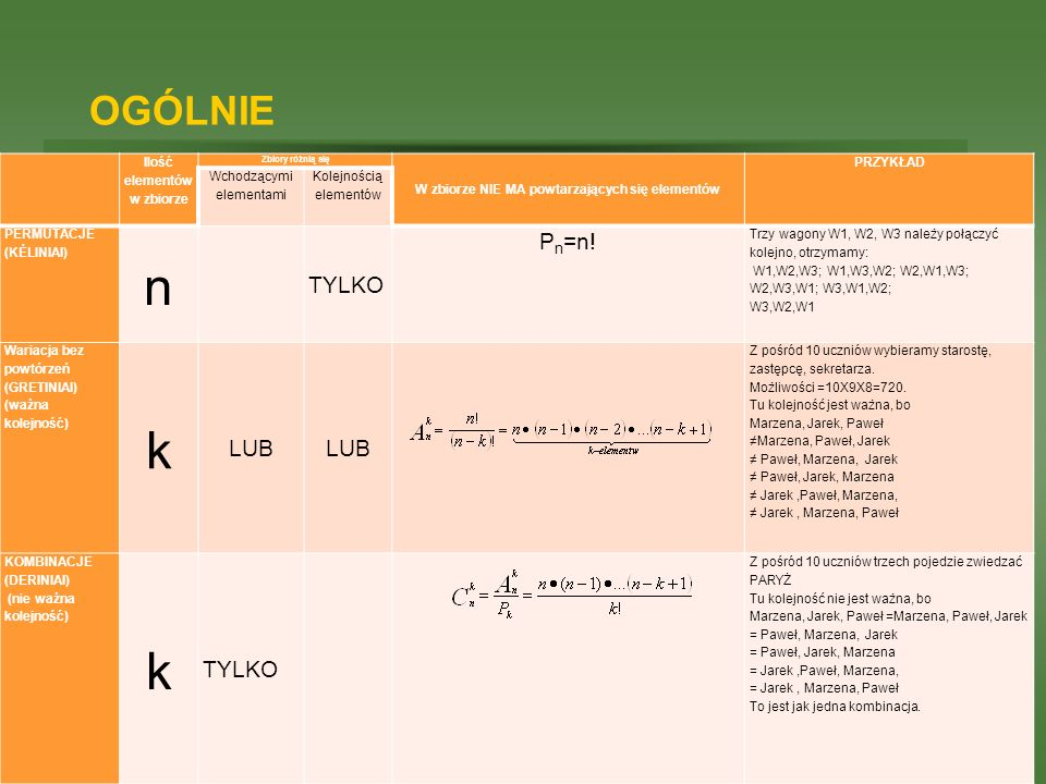 n k OGÓLNIE TYLKO Pn=n! LUB Ilość elementów w zbiorze