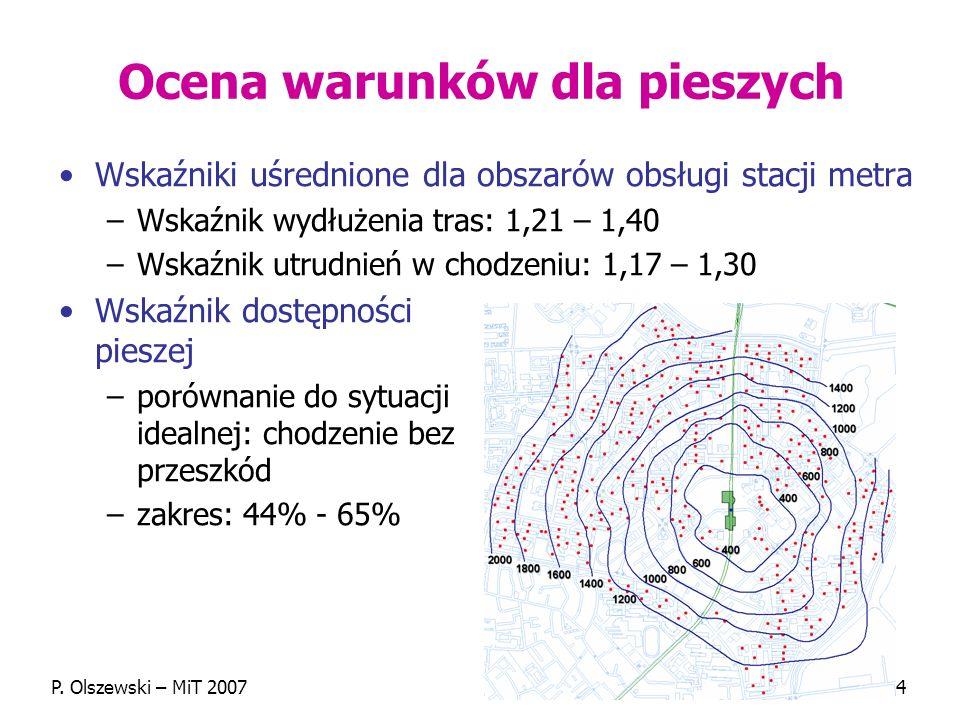 Ocena warunków dla pieszych