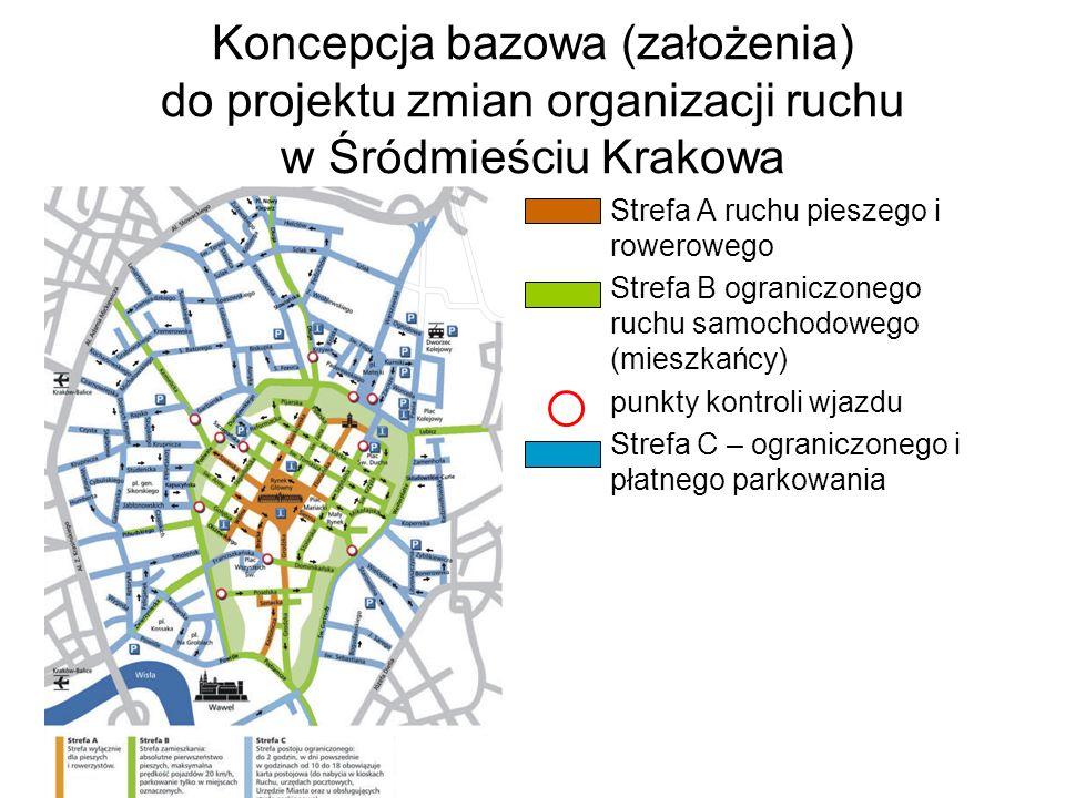 Koncepcja bazowa (założenia) do projektu zmian organizacji ruchu w Śródmieściu Krakowa